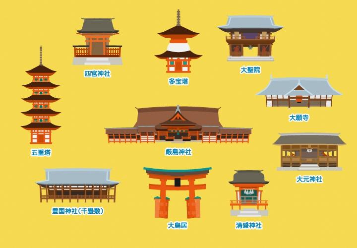 弥山散策マップイラストマップ(建物)画像